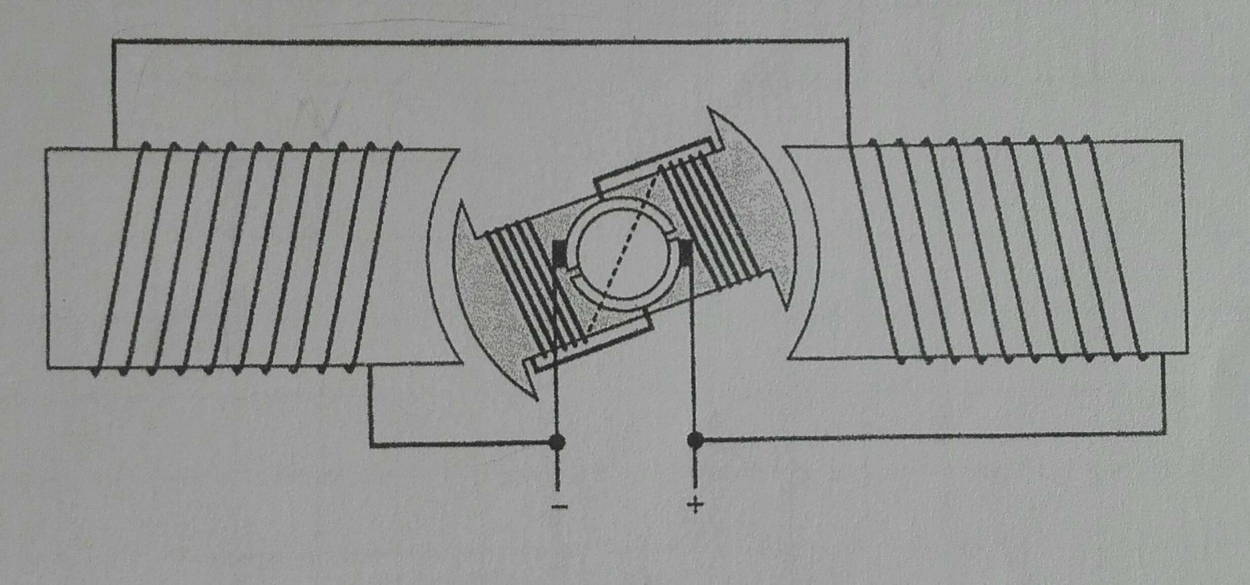 Wie funktioniert so eine Art von Motor? (Technik, Physik, Technologie)