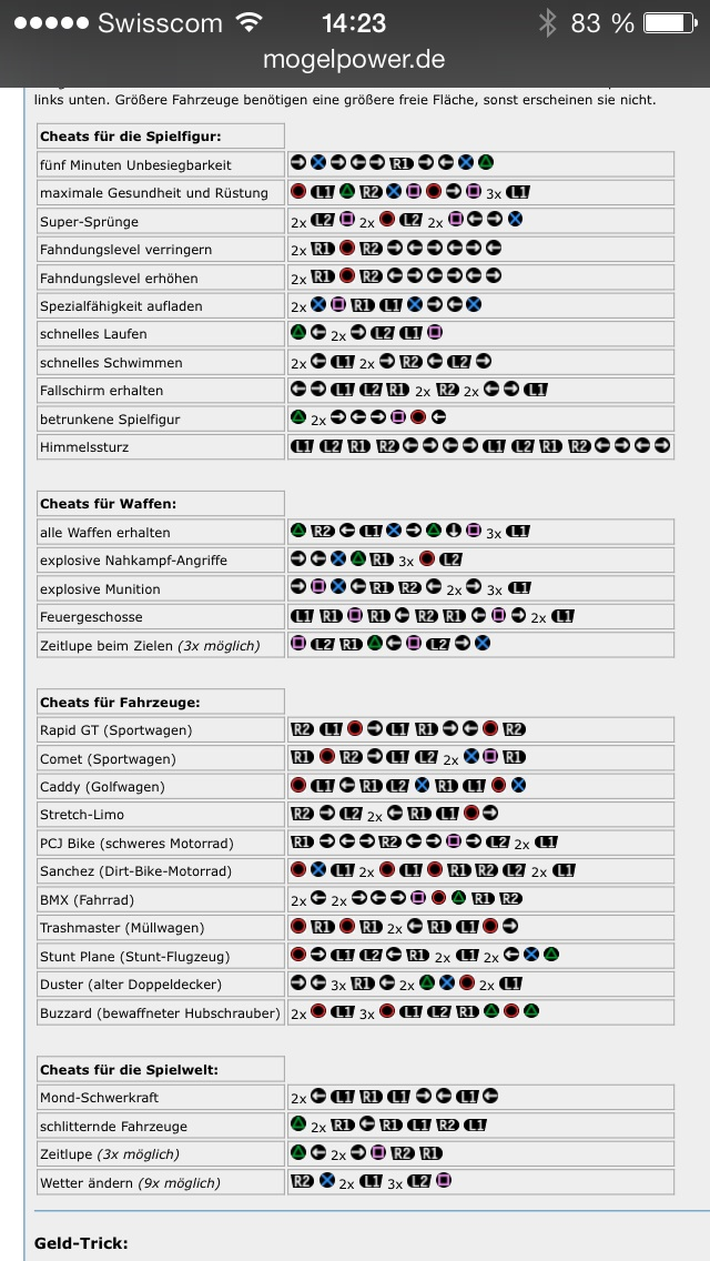 Cheat Codes For Grand Theft Auto  Ps Cars