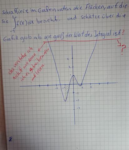 - (Mathematik, Matheklausur)