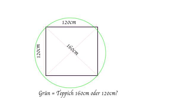 Wie groß ist ein Runder Teppich - Wie messen?