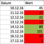 Beispiel - (Excel, Formel, bedingte-formatierung)