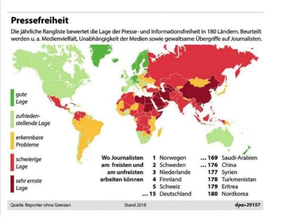 Wie ist der Zusammenhang von Pressefreiheit und Demokratie(auf dieser Grafik zur Pressefreiheit 2018)?