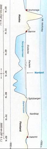Wie ist eigentlich die geografische Lage und Ausdehnung in der Arktis und Antarktis?