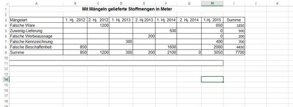 Excel Tabelle - (Excel, Prozent, Aufgabenstellung)