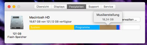 Festplatten-Übersicht - (Apple, löschen, Mac)
