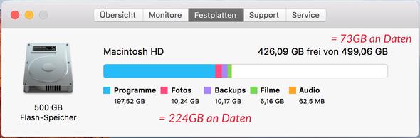 unterschiedliche Werte - (Apple, Mac, Festplatte)