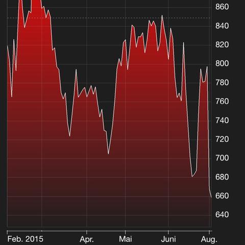 """Bild vom """"Athens Stock Exchange General Index"""" - (Bank, Wirtschaft, Börse)"""