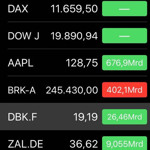 ..... - (Politik, Bank, Wirtschaft)