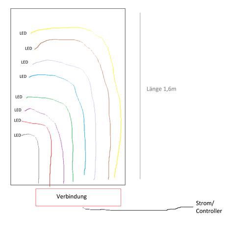 wie kann ich 8 led stripes miteinander verbinden. Black Bedroom Furniture Sets. Home Design Ideas