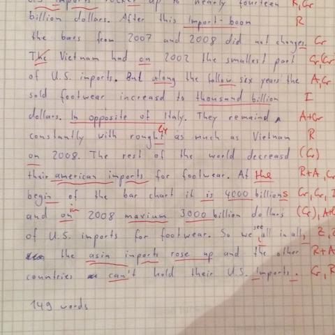 Aufgabe 2.2  - (Englisch, Charts, Nachhilfe)