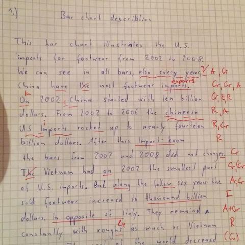Aufgabe 2.1 - (Englisch, Charts, Nachhilfe)