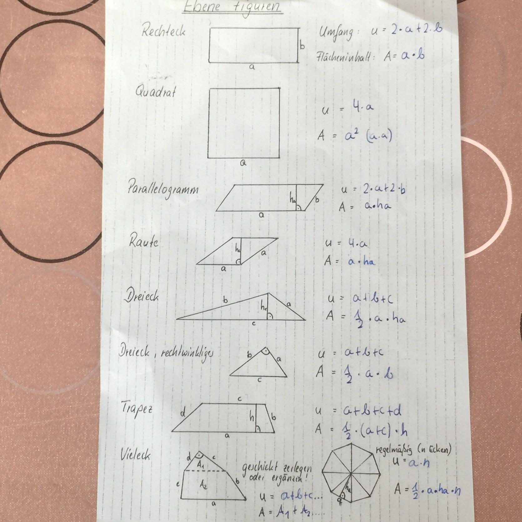 wie kann ich am besten formeln auswendig lernen? (mathe