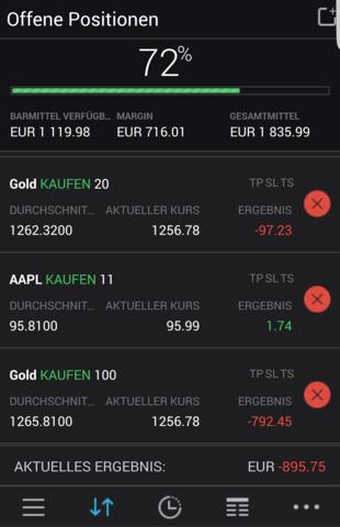 Wie kann ich bei trading 212 von Verlust zur Gewinn machen? (Aktien)
