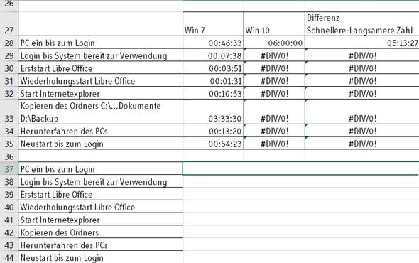 Ausschnitt 2 - (Computer, Excel, Funktion)
