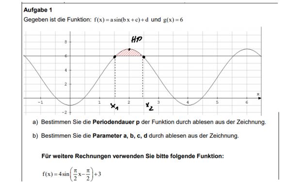 Wie kann ich die Parameter ablesen?