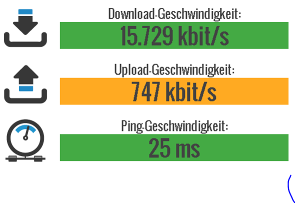 Speedtest - (PC, Uploadgeschwindigkeit)