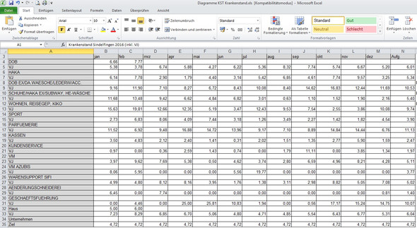 Datenquelle - (Excel, Office)