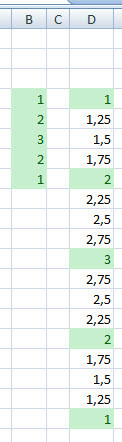 Beispielhafte Excel-Tabelle - (Microsoft, Excel, Office)
