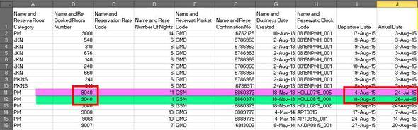 Ausschnitt_der_Tabelle - (Excel, Formel, Tabelle sortieren)