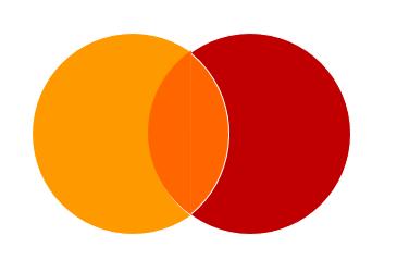 Zwei Kreise