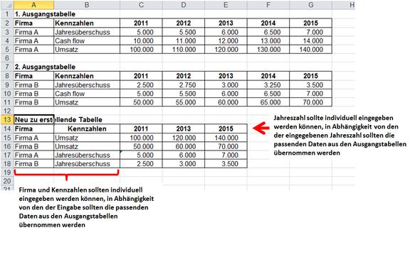 Screenshot - (Excel, Google Tabelle)