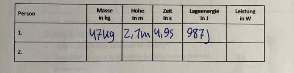 Wie kann ich mithilfe diesen Werten die Leistung in Watt berechnen?