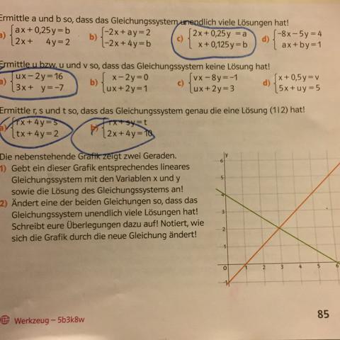 Fantastic Graphik Linearer Gleichungssysteme Arbeitsblatt Picture ...