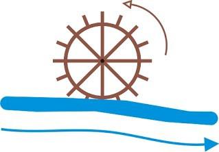 Wasserrad - (Schule, Technik, Mathematik)