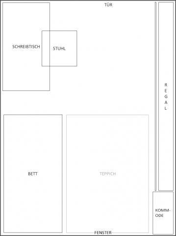 Zimmerplan - (IKEA, Innenarchitektur, Farbgestaltung)