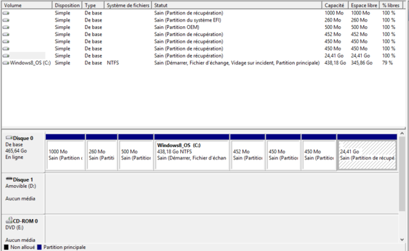 Datenträgerverwaltung Screenshot - (Computer, PC, Technik)
