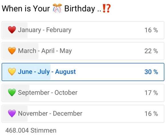 Wie kommt es, dass die meisten ihren Geburtstag im Sommer haben?