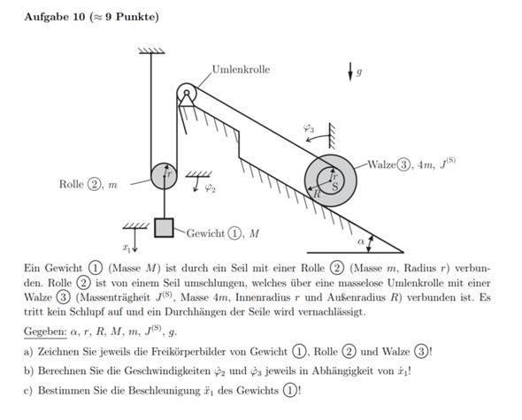 Wie kommt man beim Drallsatz auf S(r+R)?