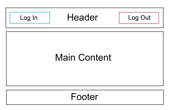 Wie lässt sich der Log-In-Button entfernen und der Log-Out sichtbar machen sobald sich der User angemeldet hat?