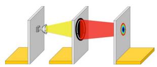 Beugungslinsenversuch - (Physik, Optik)