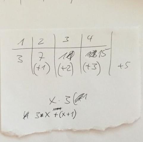 Wertetabelle: - (Mathe, Rechnen, Zahlen)
