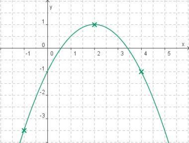 parabel - (Mathematik, Parabel)