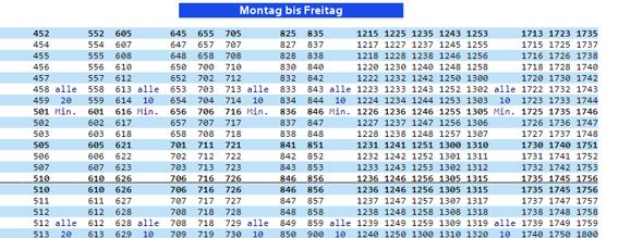 Wie liest man diesen Busfahrplan (jede Zeile steht für eine Haltestelle)?