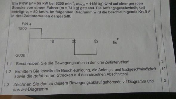 Wie löse ich folgende Aufgaben zum Kraft-Zeit-Diagramm ? (Schule ...