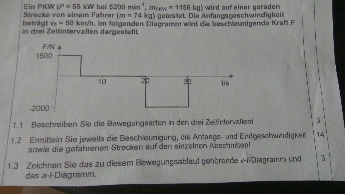 Fein Zeichnen Sie Das Schematische Diagramm Galerie - Die Besten ...