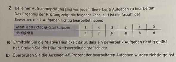 Wie mache ich Aufgabe 2 a)?