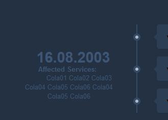 Wie mache ich in CSS bei einer horizontalen ul nach 3 Elementen eine neue Zeile?