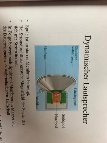 Wie müssen die Stromrichtungen in der Spule verlaufen ,damit die Lorenzkraft die Spule und somit auch die Lautsprechermenbran nach außen drückt/nachinnen zieht?