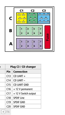 Anschluss  - (Elektronik, Radio, elektro)