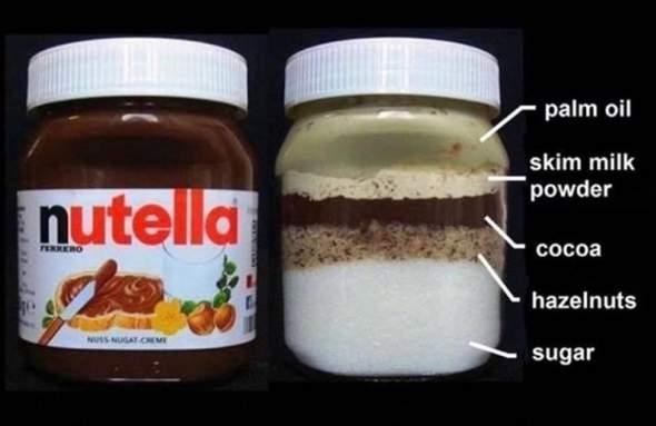 Wie oft esst ihr Nutella so ca?