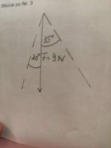 Wie rechne ich das aus Physik?