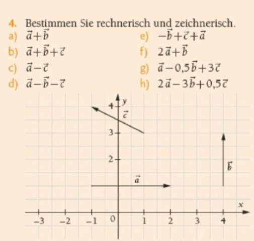 Wie rechne ich drei Vektoren minus oder plus?