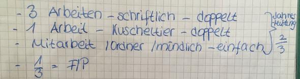 note - (Schule, Noten, Mum)