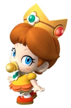 Wie schaltet man in Mario Kart Wii folgende Personen frei?