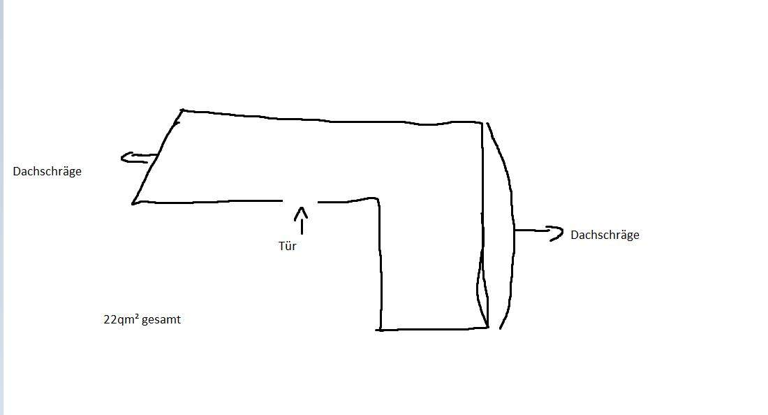 wie soll ich mein zimmer einrichten skizze. Black Bedroom Furniture Sets. Home Design Ideas