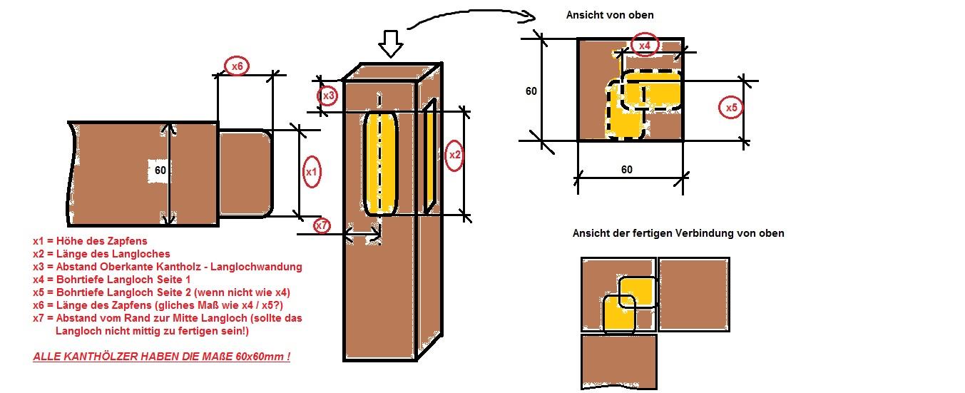 wie stelle ich eine nut zapfen verbindung in drei richtungen her technik beruf handwerk. Black Bedroom Furniture Sets. Home Design Ideas